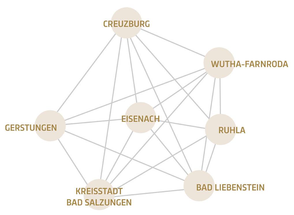 ThPhil_Kulturnetzwerk